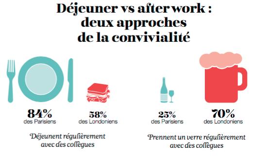 dejeuner-vs-after-work